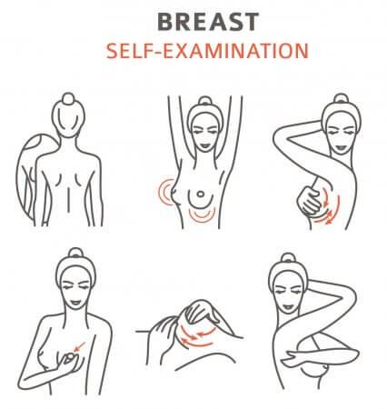 kako napraviti samopregled grudi dojki